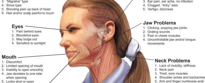 Natural TMJ Treatments