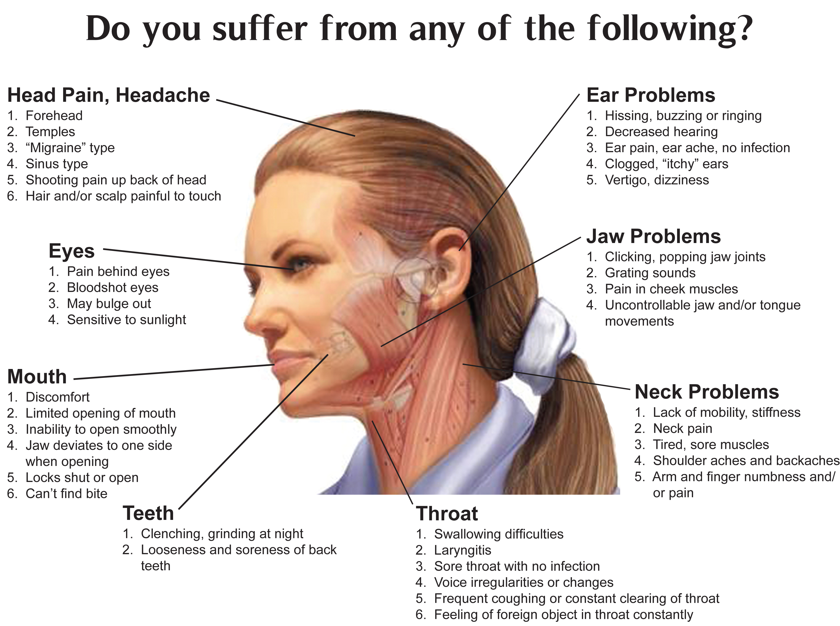 Hidden Sources of Jaw Pain – The TMJ | Scottsdale ...