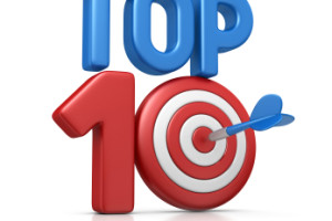 top-10 health articles